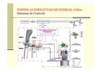 profmezafontes_alternativas_de_energia_eolica.pdf