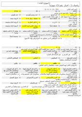رياضيات 1- اختبار 1 - نموذج أ-الإجابة.docx