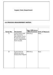 Process for Import Rv4.xlsx