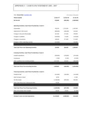 EASTMAN KODAK COMPANY Cash Flow.doc
