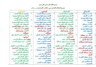 جدول المناسخات.docx