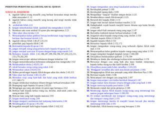 perintah-perintah allah di dalam al-quran.doc