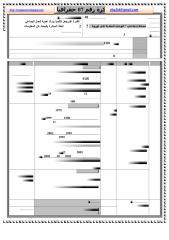 7نشاط ادماجي.pdf