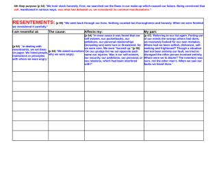 4th step Worksheets GOOD updated.rtf