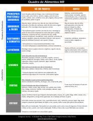 Quadro de Alimentos MR.pdf